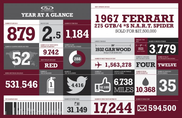 'Year at a Glance' provides a fresh perspective