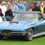 Corvette 427