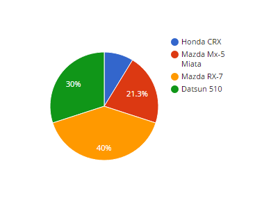 Poll results: What is the spookiest car model name?