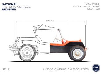 Historic vehicle register added to Library of Congress website