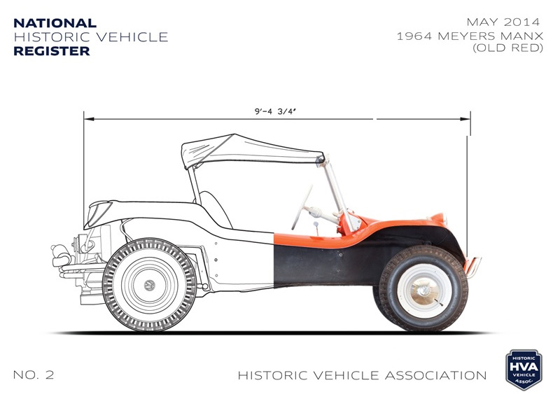 Meyers Manx dissected on Library of Congress website | HVA / Library of Congress images
