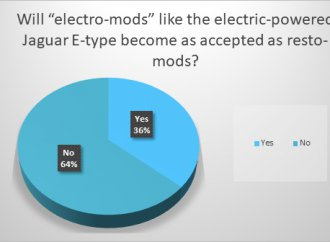 What's the future of 'electra-mods'?