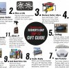 Check out the ClassicCars.com Father's Day Gift Guide