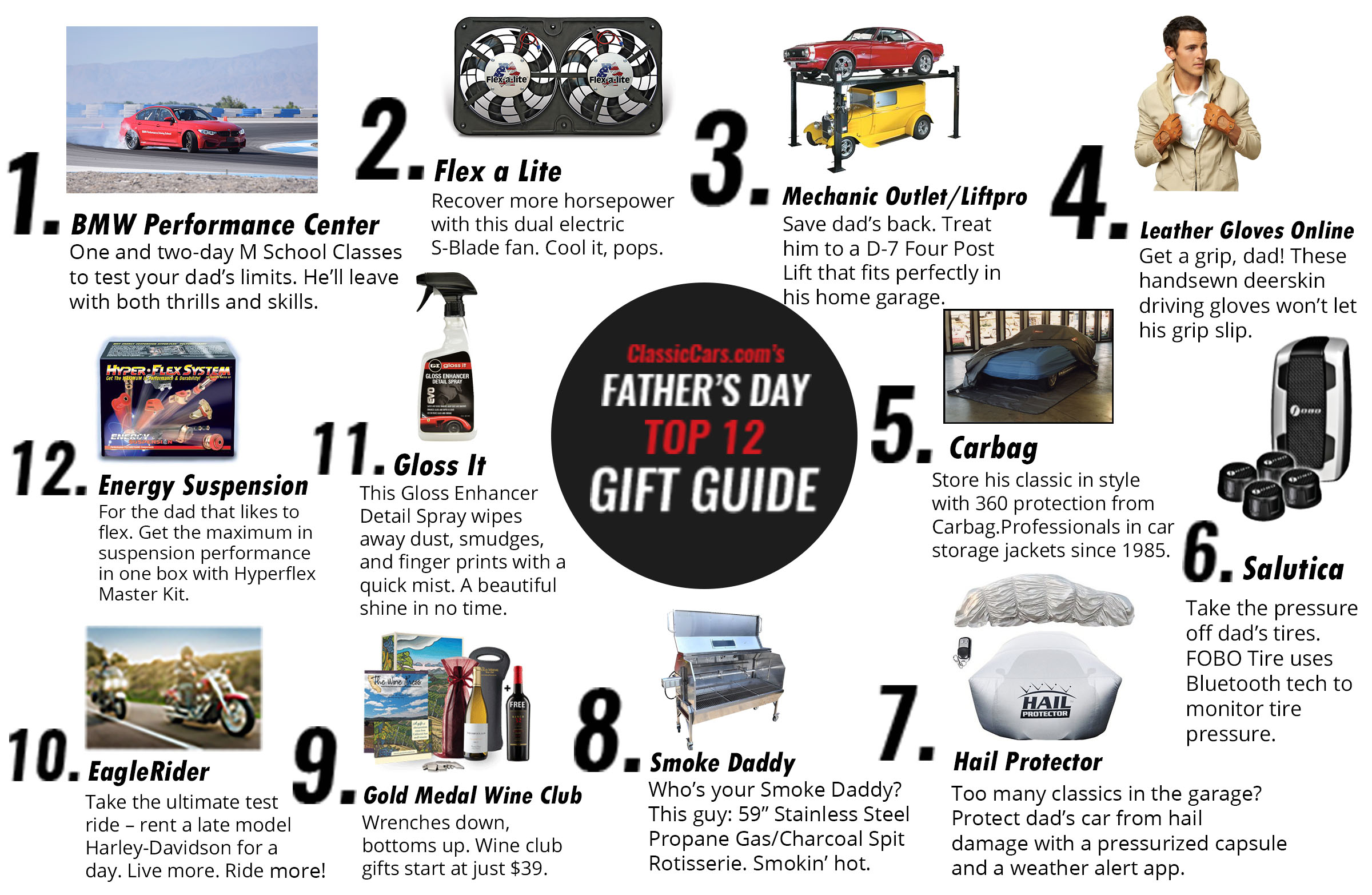 Check Out The Classiccars Fathers Day Gift Guide