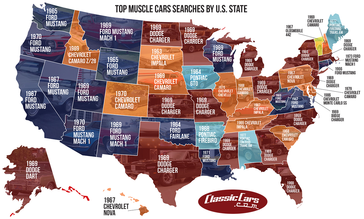 This map shows the most popular muscle car in each state between June 2017 and June 2018 based on searches on ClassicCars.com. | ClassicCars.com photo