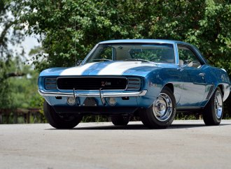 Mecum sets docket for Dallas auction