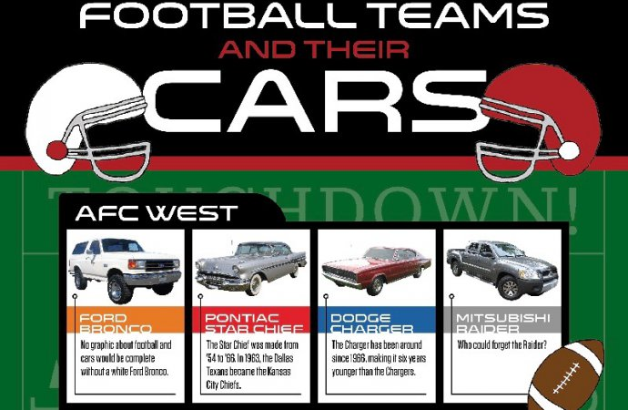 Super Bowl opponents among NFL teams sharing names with vehicles