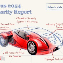From sci-fi to roadworthy, but how soon?