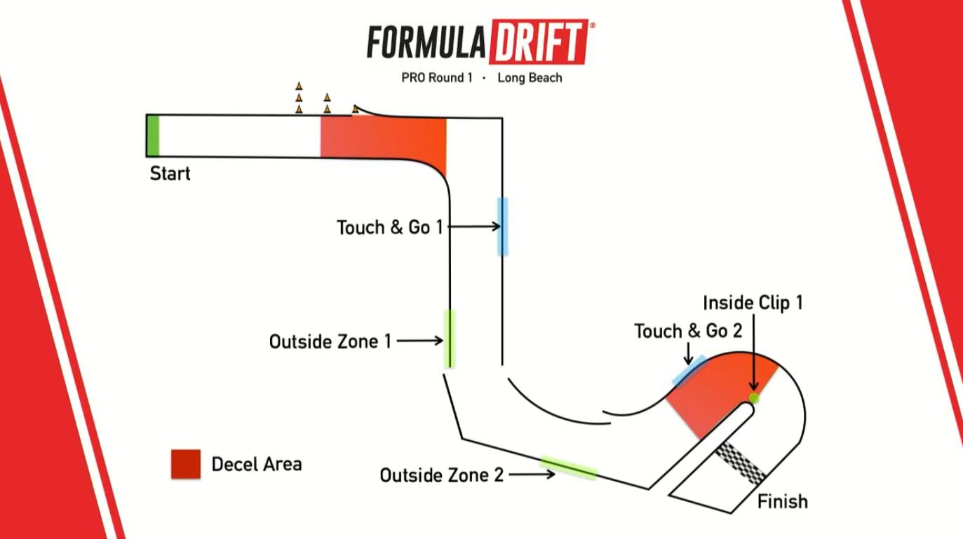 Long Beach, Intercontinental drift: Long Beach Motegi Challenge, ClassicCars.com Journal