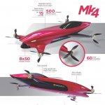 Airspeeder MK4 Infographic